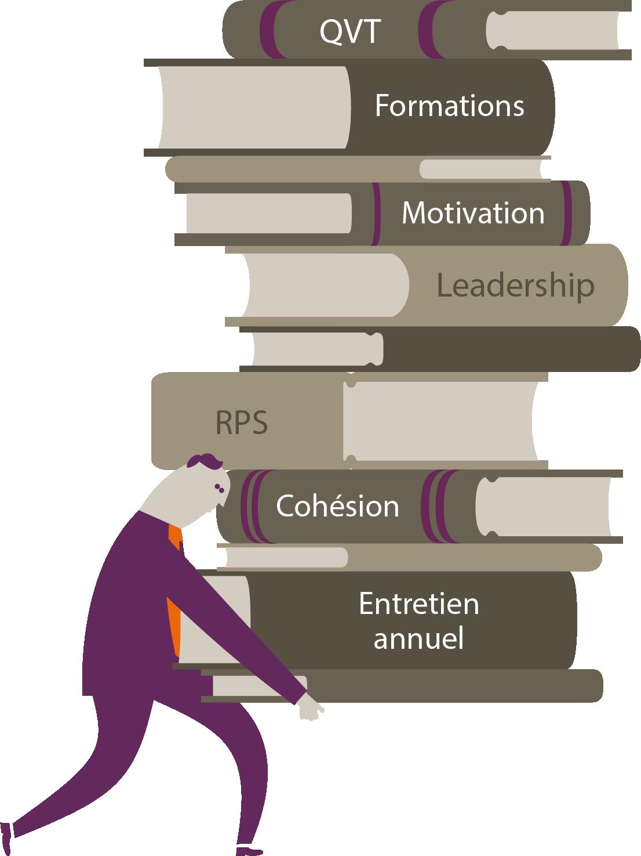 Tendance à accumuler des savoirs pour optimiser le management